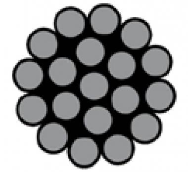 1X19 Monotron Çelik Halatlar